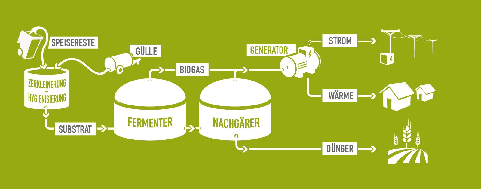 Bio_Energie_neu
